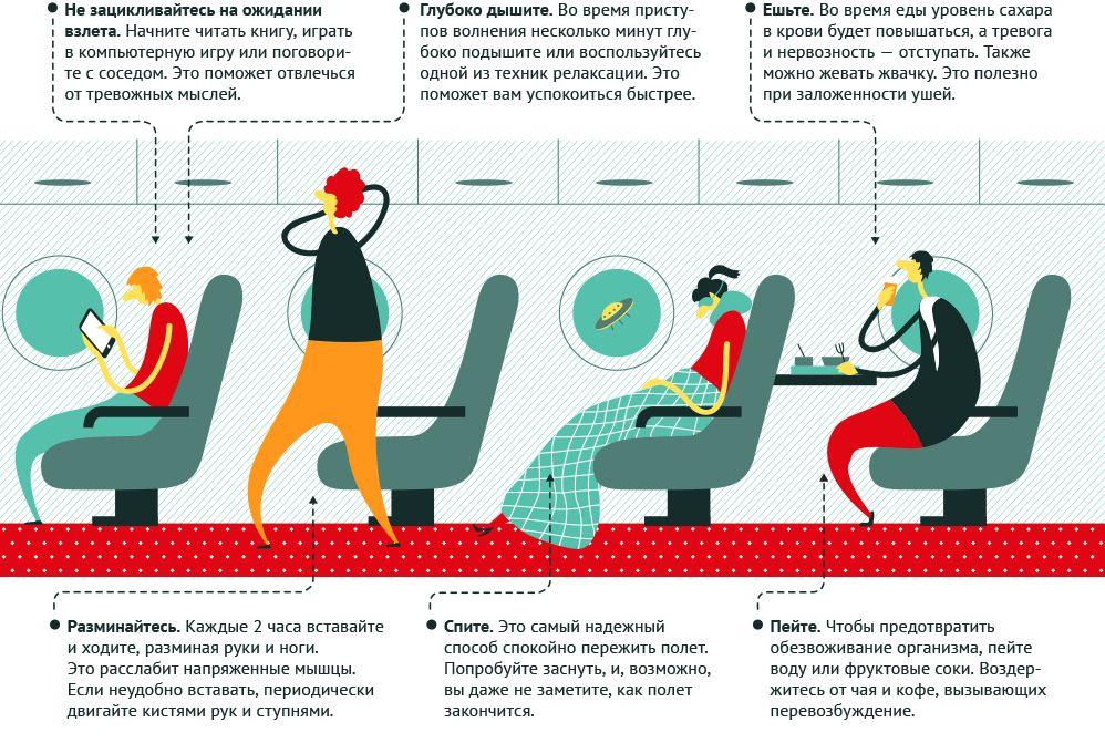 что делать в самолете чтобы не бояться